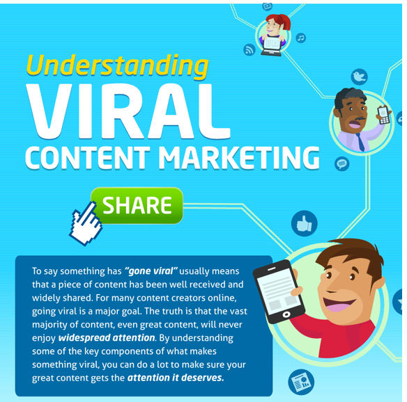 Going Viral Visualized [Infographic]